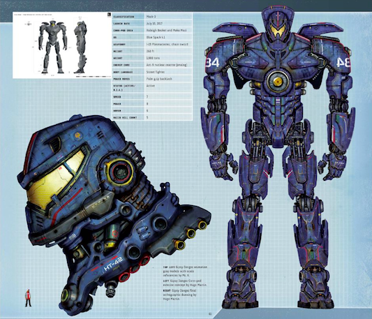 Book Review: Pacific Rim: Man, Machines, and Monsters Pacific Rim Jaeger Gypsy Danger Sword