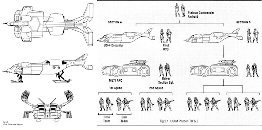 Aliens: Colonial Marines Technical Manual Ships