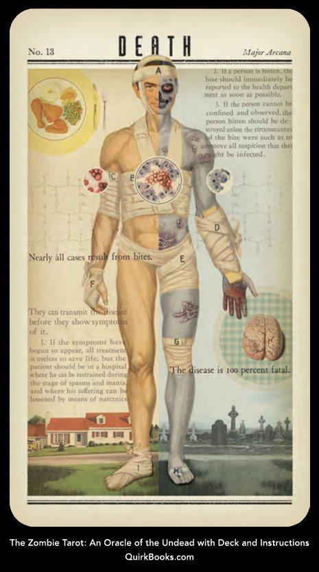 The Zombie Tarot: Death