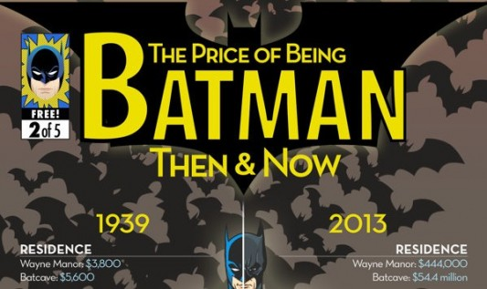 Batman Infographic Header