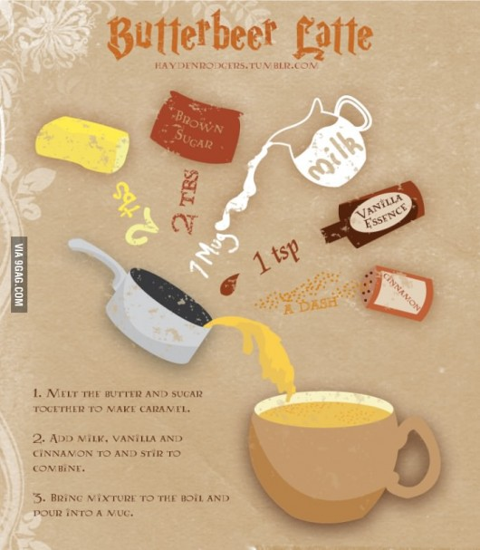 Harry Potter Make Your Own Butterbeer Latte