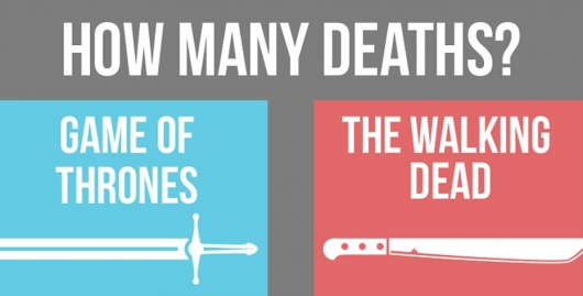 The Walking Dead and Game of Thrones Death Count Infographic Header